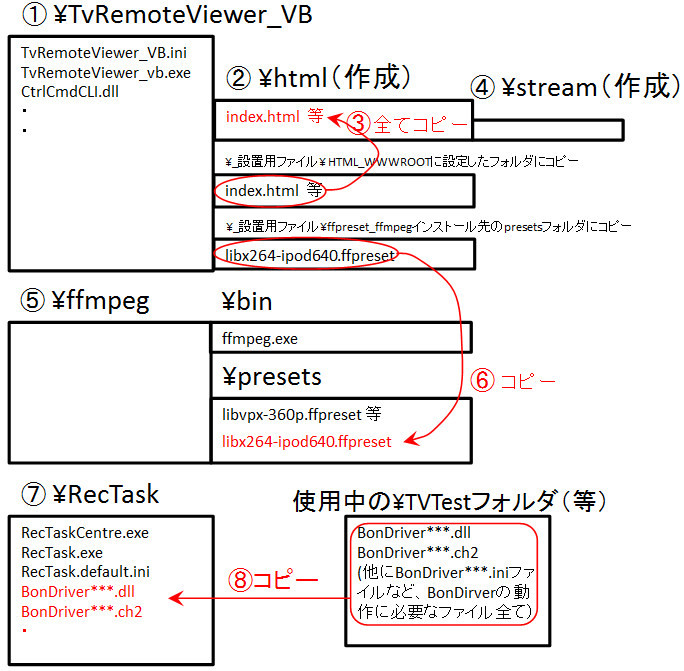 Tvremoteviewer_fig1