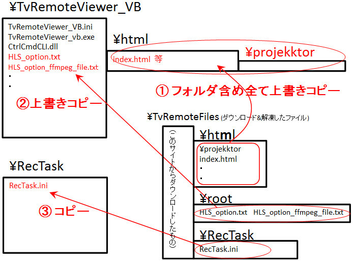 Tvremoteviewer_fig2