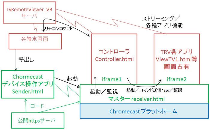 Ccsystem1