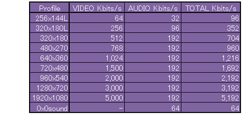 Tvremoteviewer_bitrate3
