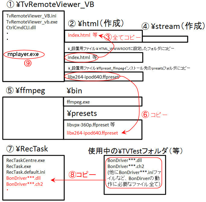 Tvremoteviewer_fig1n